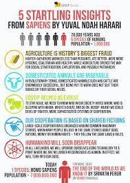 notes on u2014 sapiens a brief history of mankind u2013 cultura podemos