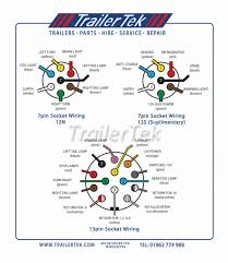 wiring diagrams tilt and trim 12v electric hydraulic power unit