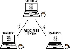 healthiest way to work standing vs sitting and everything between