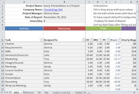 Simple Project Plan Template Excel Tracking Small Projects In Excel Office Blogs