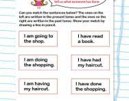 present perfect and past perfect explained present perfect in