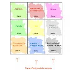 feng shui couleur chambre feng shui couleurs couleur actuelle pour chambre 1 feng shui salle
