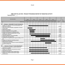 project status report template excel filetype xls status report template excel fieldstation co