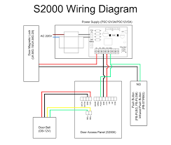 albi security camera wiring diagram on images free download inside
