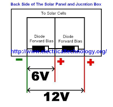 how to get connection from solar panel back side of pv