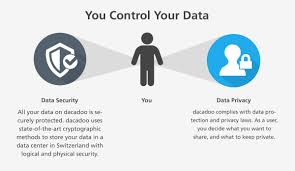 Privacy by What About Data Security And Data Privacy On Dacadoo Dacadoo Blog