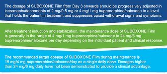 privacy policy monosol treatment phases maintenance suboxone com