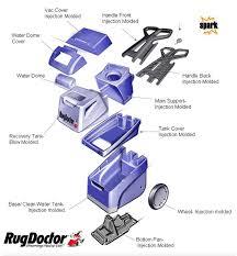 Rug Doctor X3 Spark Design Llc