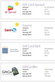 sale my gift card rewards loyalty program receive 5 saveya egift card for