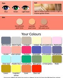 psychological effects of color seasonal color analysis light spring for a colour analysis and