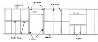 wall blueprints building and framing walls made easy