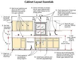 best measuring for new kitchen cabinet installation kitchen