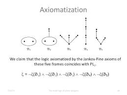 five frame the modal logic of planar polygons ppt video online download