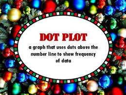 ornaments dot plot math winter activity just in time for the