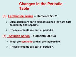 Periodic Table Changes 5 6 History Of The Periodic Table