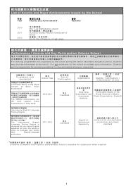 senior secondary curriculum guide