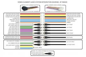 auto wiring diagrams awesome of auto wire color code chart