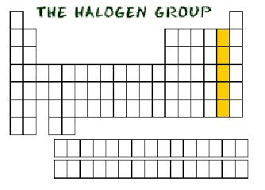 Halogen On Periodic Table Quia Chap 6 The Periodic Table