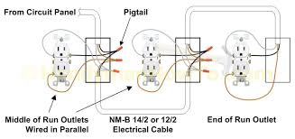 how to replace a worn throughout wiring double outlet diagram