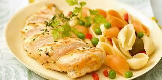 cuisine filet de poulet recette thermomix filet de poulet facile et pas cher recette sur