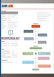 resume styles 2016 how to choose the best one
