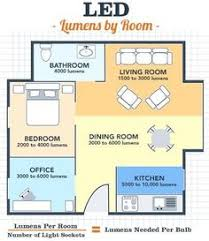 Kitchen Lighting Design Kitchen Lighting Basics Fine Homebuilding Question U0026 Answer