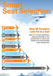 infographic reveals worst plane seats daily mail