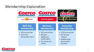 interesting costco business cards small credit anywhere by