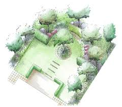 Garden Layout Designs Garden Planning And Layout Home Decor