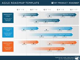 best practices for creating a compelling product roadmap to the