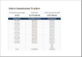 Spreadsheet For Sales Tracking by Ms Excel Sales Commission Tracker Template Excel Templates