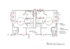Ada Guidelines Bathrooms Download Bathroom Design Standards Gurdjieffouspensky Com