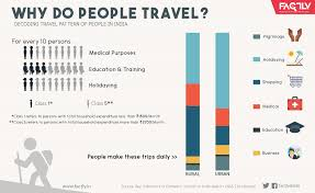 why do people travel images Why do people travel jpg