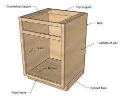 kitchen cabinet carcase made from scrap plywood from the carcasses and are used for