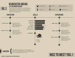Illustrator Resume Templates Photoshop Resume Resume For Your Job Application