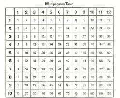 worksheet time tables from 1 to 12 wosenly free amazing