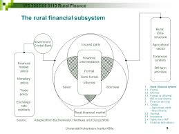 Formal Credit Policy Universit磴t Hohenheim Institut 490a Ppt
