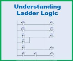 ladder logic in action automationdirect