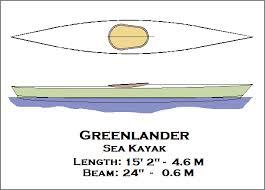 spira international inc greenlander kayak