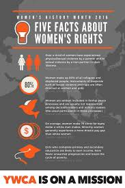 infographic five facts about s rights ywca of greater portland