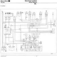 fiat grande punto wiring diagram manual yondo tech