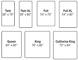 Crib Size Mattress Dimensions Mattress Dimension Chart Mattress Dimensions This Could Come In