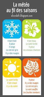 chambre froide prod chambre froide prod 66 best fle météo images on