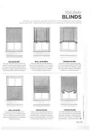 different types of window blinds home design website ideas best