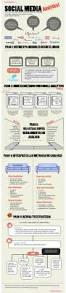 38 best web analytics images on pinterest digital marketing