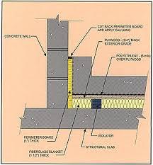 floor imposing raised floor concrete slab and floor