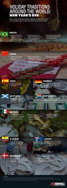traditions around the world new year s bric