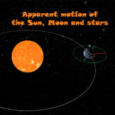 the sun moon and patterns of apparent motion science