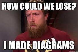 Bryan Meme - how could we lose i made diagrams daniel bryan quickmeme
