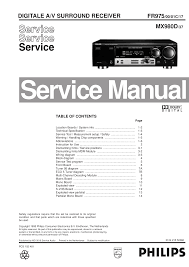 download free pdf for philips fr975 receiver manual
